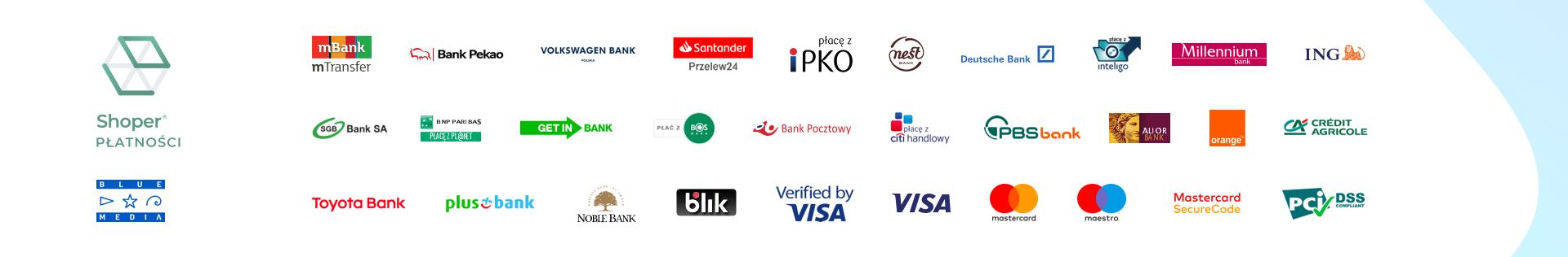 Shoper płatności lakieryhybrydowe.pl Cosmetics Zone